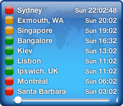 TimeScroller | World time zone utility for Macintosh and iPhone